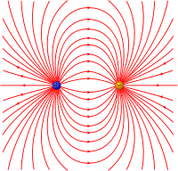 Описание: http://upload.wikimedia.org/wikipedia/commons/thumb/4/42/Electric_dipole_field_lines.svg/200px-Electric_dipole_field_lines.svg.png