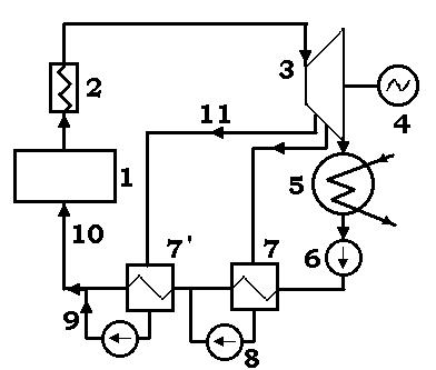 Цикл паросиловой установки с