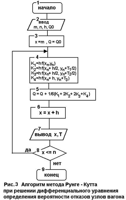 в) программа на языке BASIC